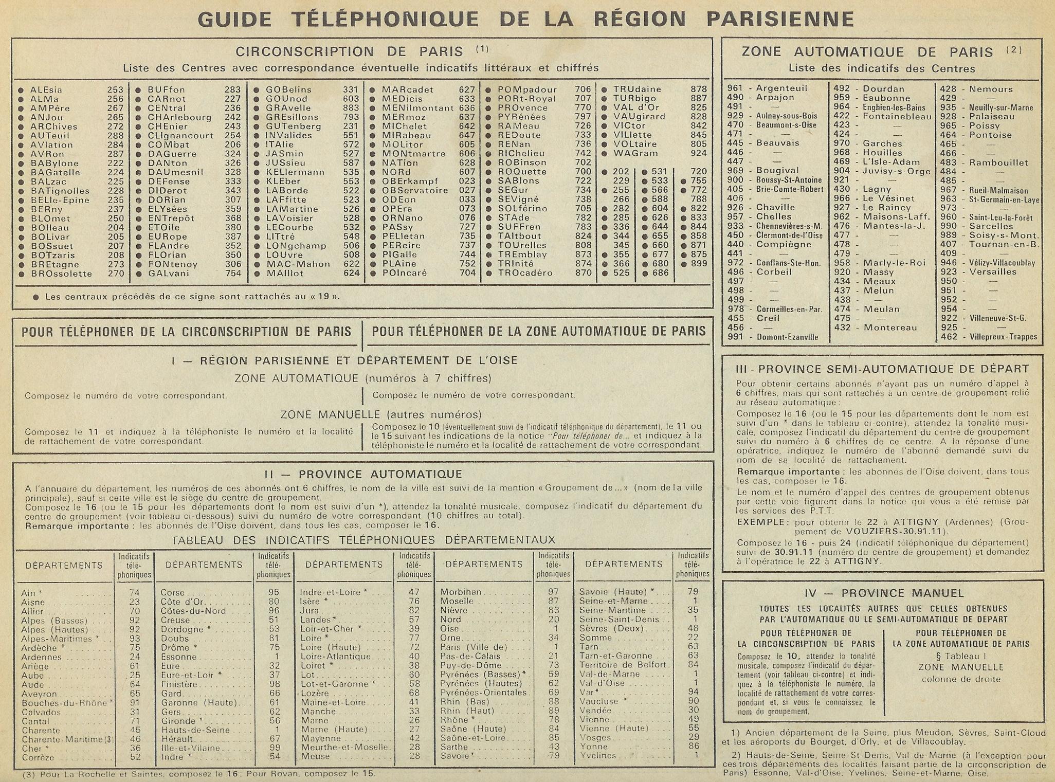Numero De Telephone La Caf Du Gard